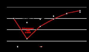 worldwide railway market